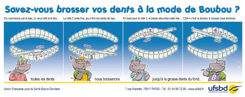 Préférence Les dents de votre enfant de la naissance à 6 ans - Cabinet  CY65